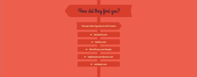 Blog Stats 2014 #4
